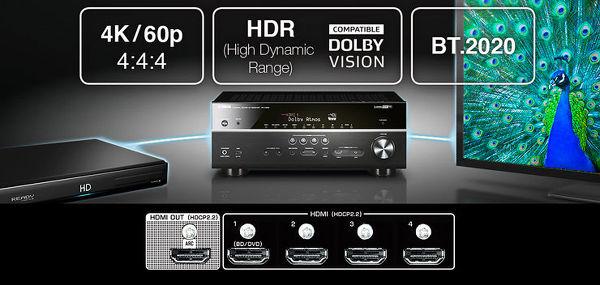 Yamaha MusicCast RX-V683: Dolby Vision et HDR